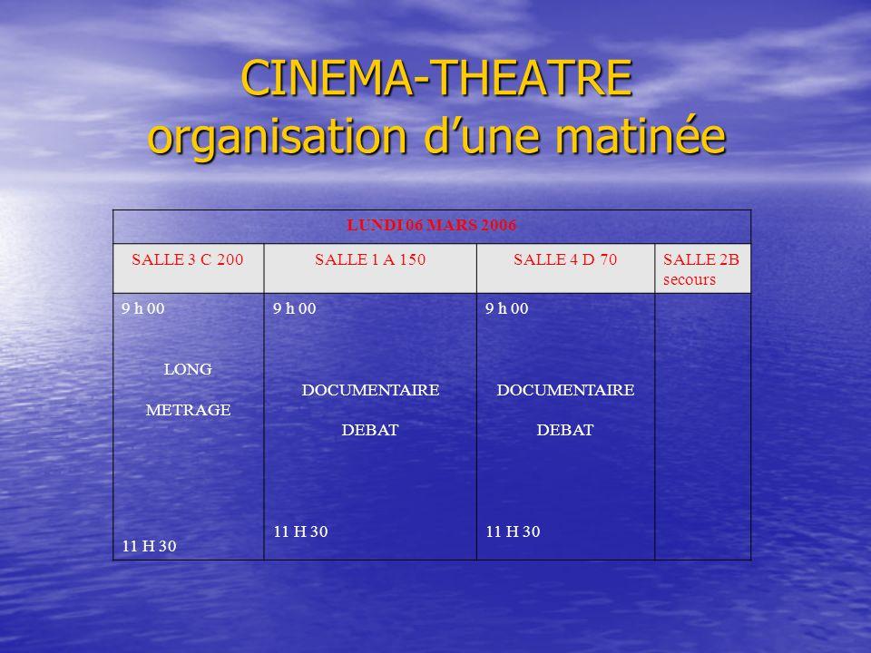 CINEMA-THEATRE organisation dune matinée LUNDI 06 MARS 2006 SALLE 3 C 200SALLE 1 A 150SALLE 4 D 70SALLE 2B secours 9 h 00 LONG METRAGE 11 H 30 9 h 00 DOCUMENTAIRE DEBAT 11 H 30 9 h 00 DOCUMENTAIRE DEBAT 11 H 30