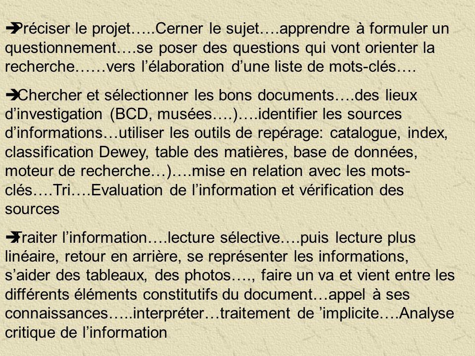 Préciser le projet…..Cerner le sujet….apprendre à formuler un questionnement….se poser des questions qui vont orienter la recherche……vers lélaboration