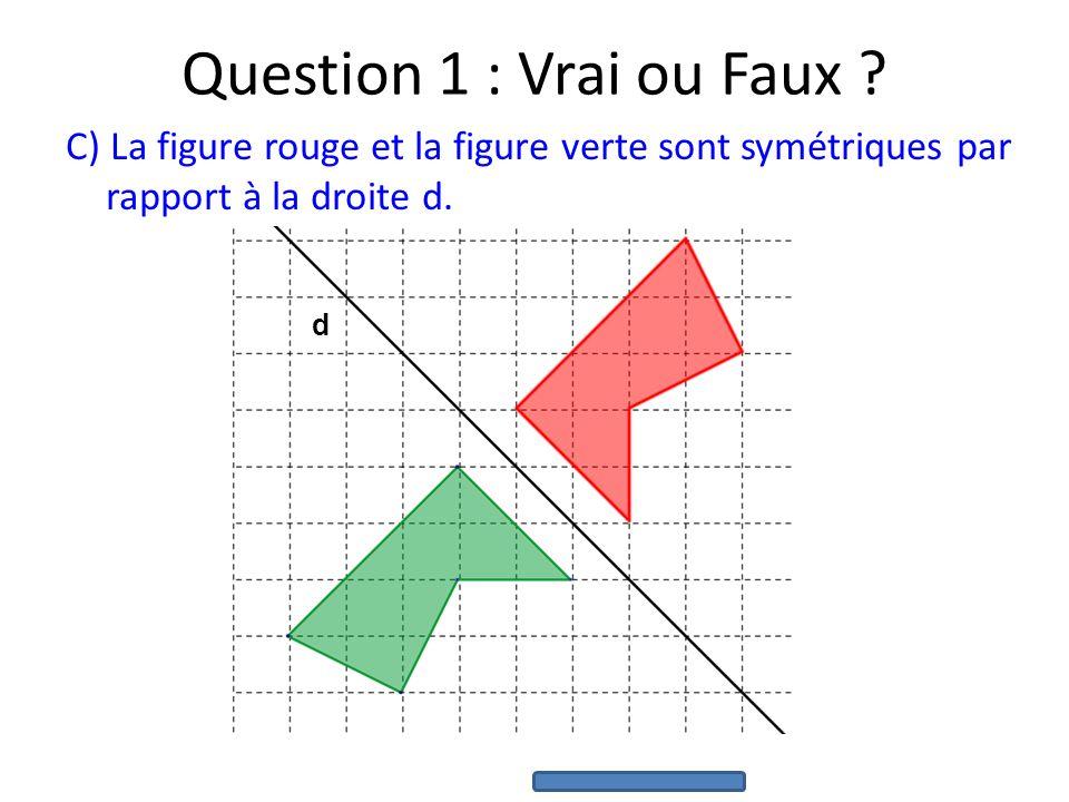 Question 1 : Vrai ou Faux ? B) La figure rouge et la figure verte sont symétriques par rapport à la droite d. d