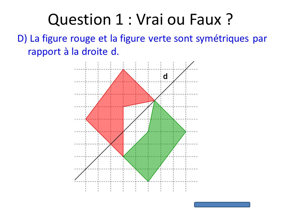 Question 1 : Vrai ou Faux ? C) La figure rouge et la figure verte sont symétriques par rapport à la droite d. d