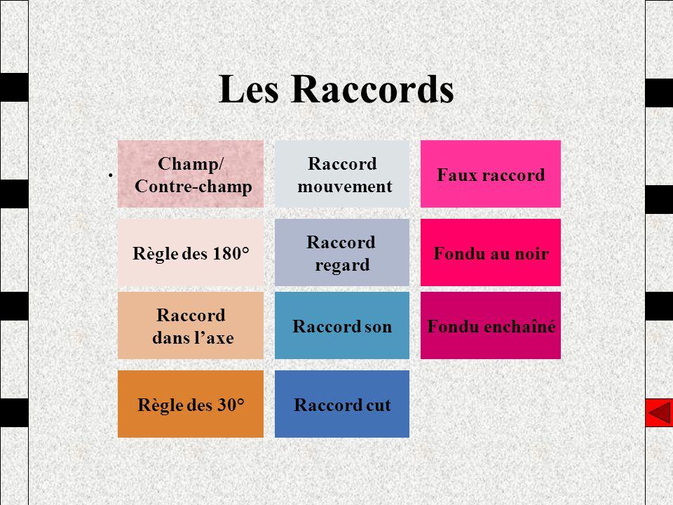 . Les Raccords Champ/ Contre-champ Règle des 180° Raccord dans laxe Raccord mouvement Faux raccord Raccord regard Fondu au noir Raccord sonFondu encha