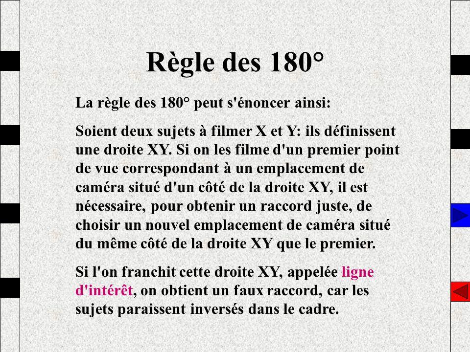 Règle des 180° La règle des 180° peut s'énoncer ainsi: Soient deux sujets à filmer X et Y: ils définissent une droite XY. Si on les filme d'un premier