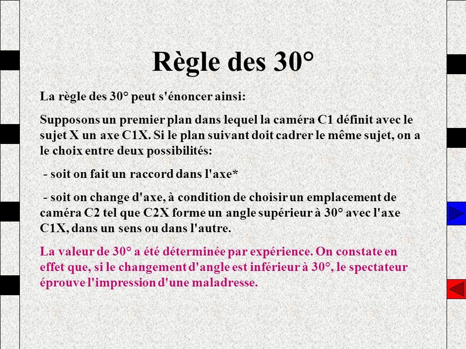 Règle des 30° La règle des 30° peut s'énoncer ainsi: Supposons un premier plan dans lequel la caméra C1 définit avec le sujet X un axe C1X. Si le plan