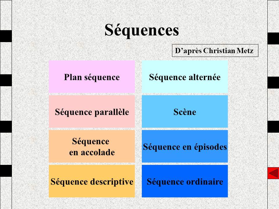 Séquences Daprès Christian Metz Séquence parallèle Plan séquenceSéquence alternée Scène Séquence en accolade Séquence en épisodes Séquence descriptive
