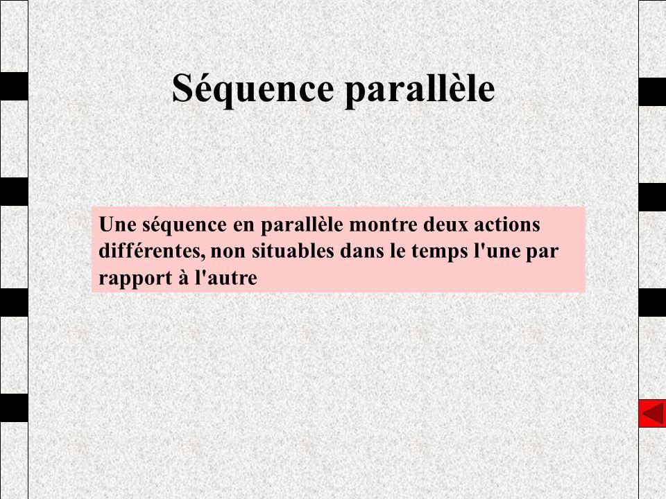 Séquence parallèle Une séquence en parallèle montre deux actions différentes, non situables dans le temps l'une par rapport à l'autre
