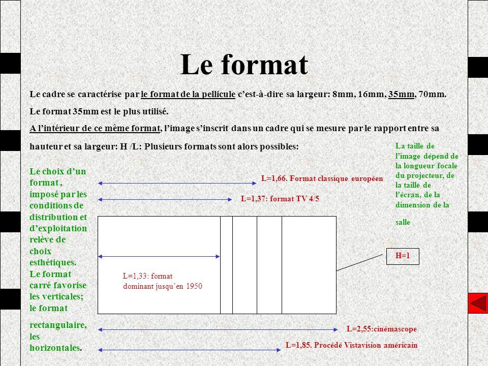 Le format Le cadre se caractérise par le format de la pellicule cest-à-dire sa largeur: 8mm, 16mm, 35mm, 70mm. Le format 35mm est le plus utilisé. A l