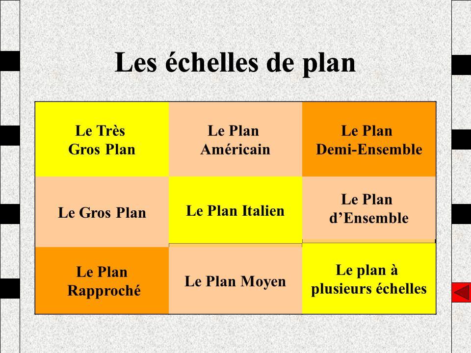 Les échelles de plan Le Très Gros Plan Le Plan Américain Le Plan Demi-Ensemble Le Gros PlanLe Plan ItalienLe Plan dEnsemble Le Plan Rapproché Le Plan
