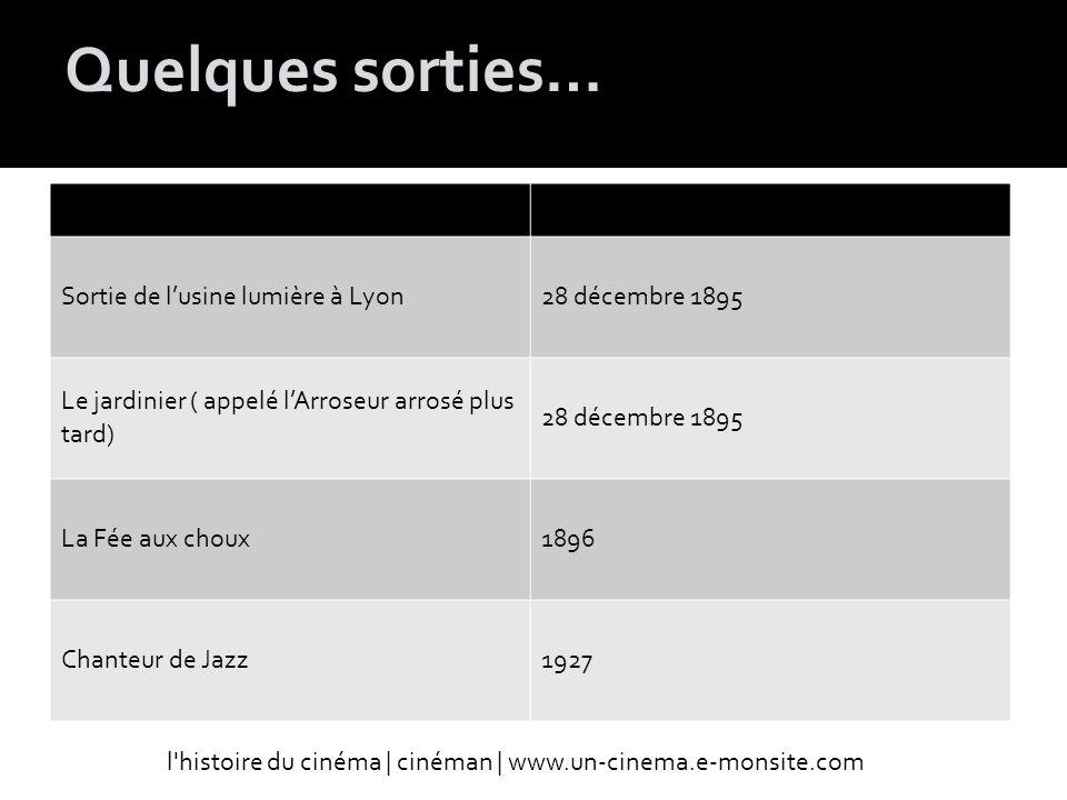 Quelques sorties… FilmDate de sortie Sortie de lusine lumière à Lyon28 décembre 1895 Le jardinier ( appelé lArroseur arrosé plus tard) 28 décembre 1895 La Fée aux choux1896 Chanteur de Jazz1927 l histoire du cinéma | cinéman | www.un-cinema.e-monsite.com