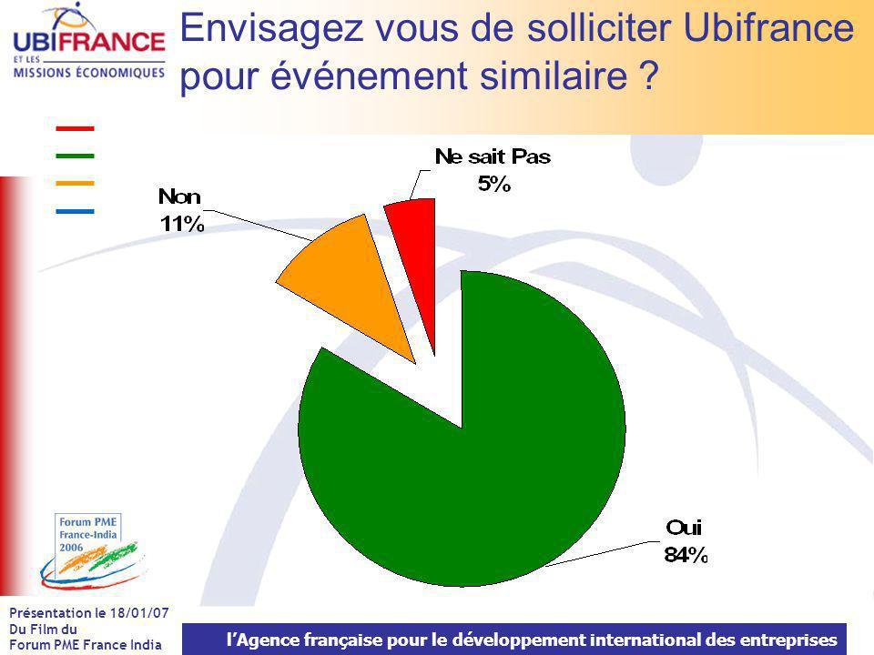 lAgence française pour le développement international des entreprises Présentation le 18/01/07 Du Film du Forum PME France India Envisagez vous de solliciter Ubifrance pour événement similaire ?