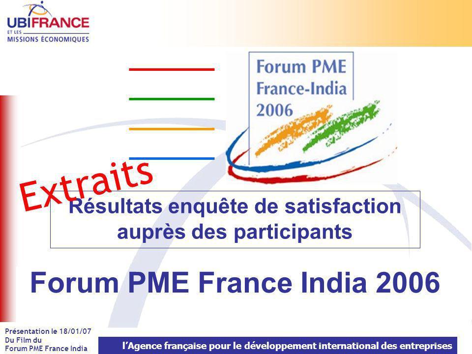 lAgence française pour le développement international des entreprises Présentation le 18/01/07 Du Film du Forum PME France India Satisfait95% Insatisfait5% Concernant cette opération, diriez-vous de façon générale, que vous êtes
