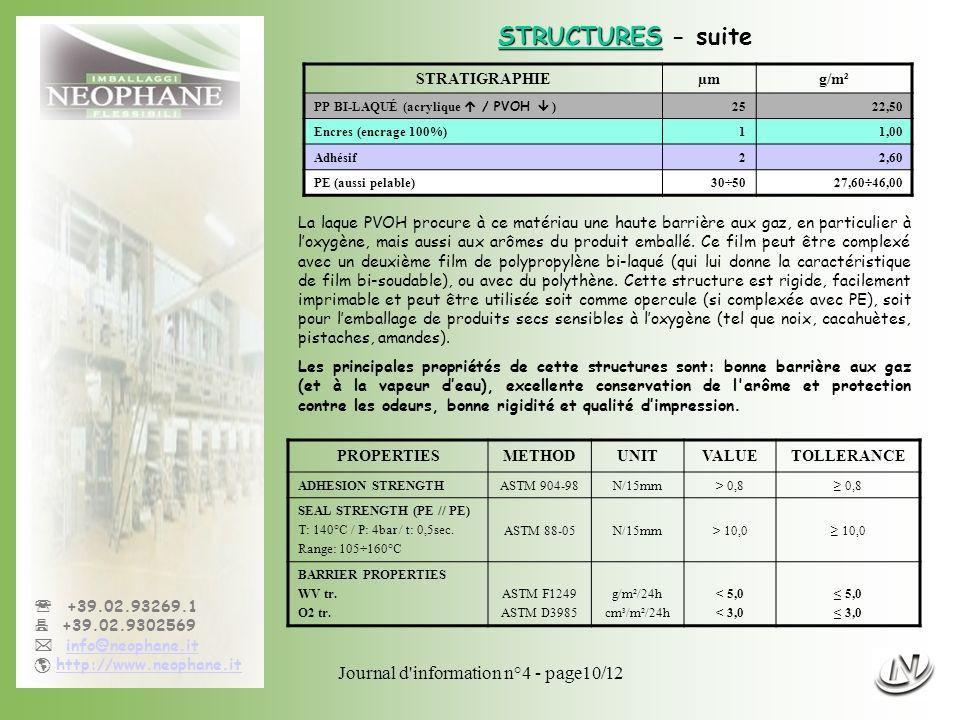 Journal d'information n°4 - page10/12 +39.02.93269.1 +39.02.9302569 info@neophane.it http://www.neophane.it La laque PVOH procure à ce matériau une ha