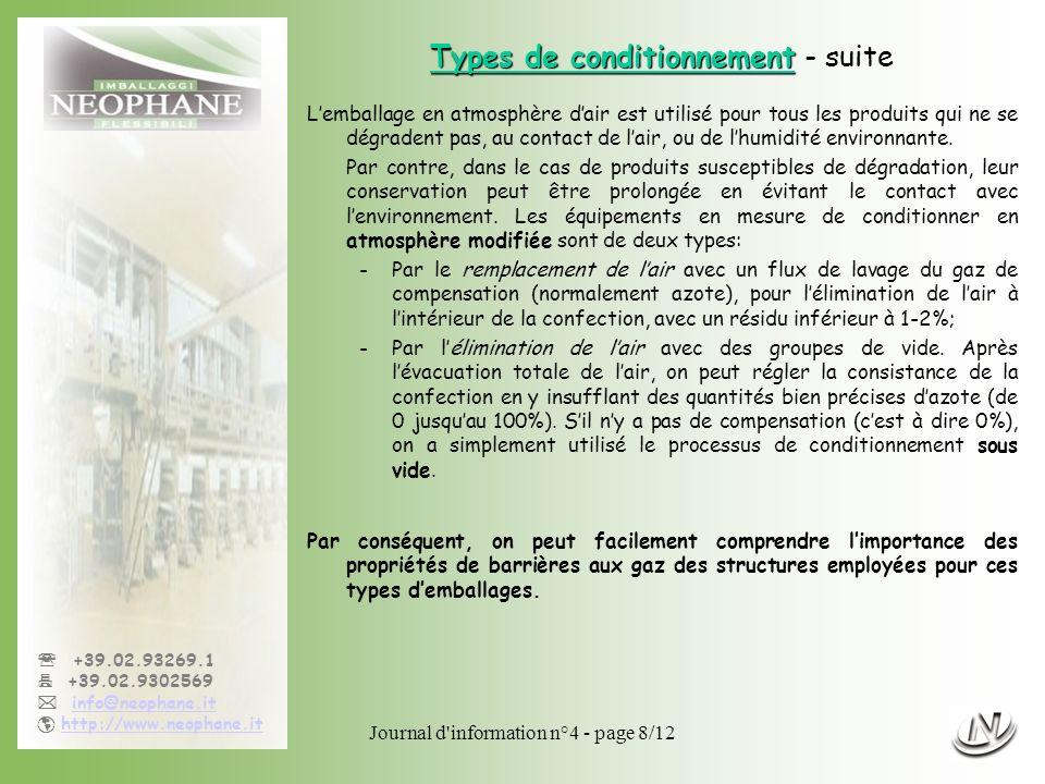 Journal d'information n°4 - page 8/12 +39.02.93269.1 +39.02.9302569 info@neophane.it http://www.neophane.it Types de conditionnement Types de conditio