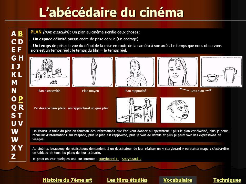 Labécédaire du cinéma PLAN (nom masculin) : Un plan au cinéma signifie deux choses : - Un espace délimité par un cadre de prise de vue (un cadrage) -