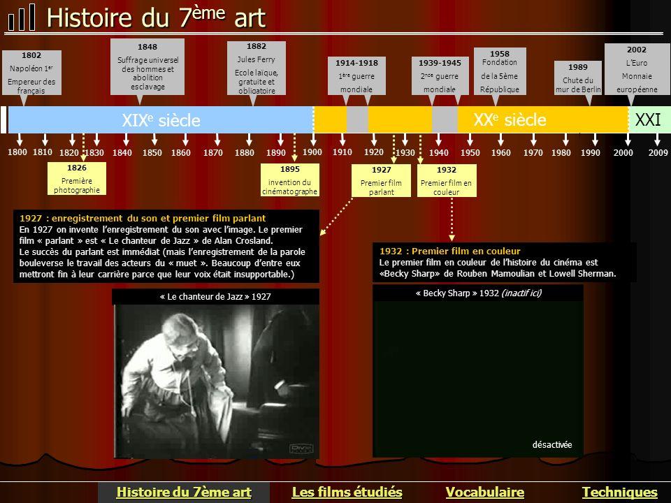 -2- Les films que jai vus Histoire du 7ème art Histoire du 7ème art Vocabulaire Les films étudiés Les films étudiés Techniques