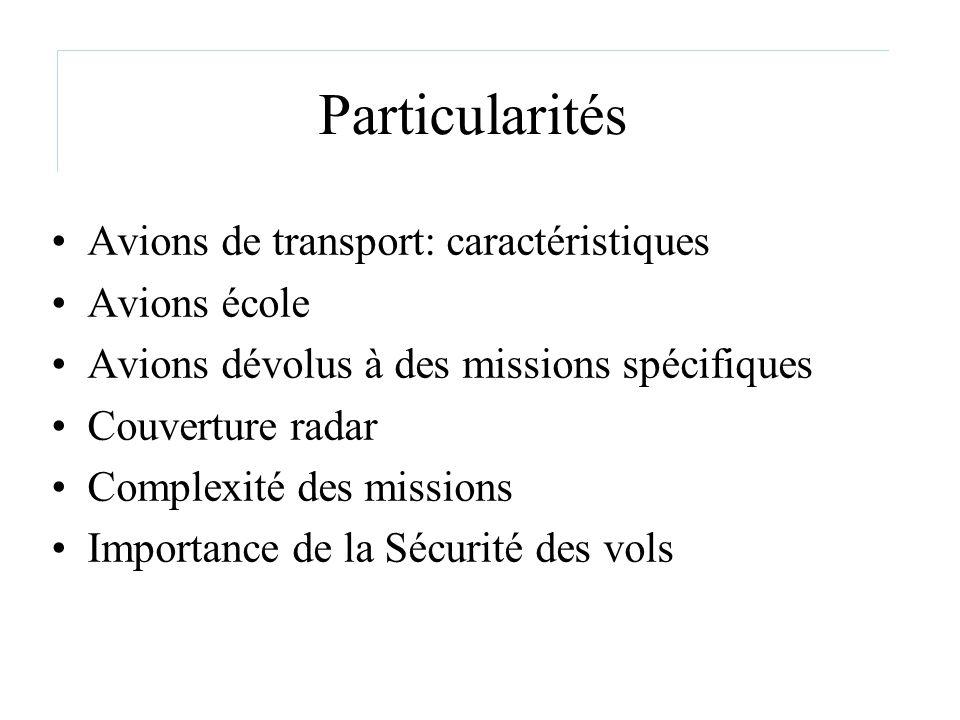 Particularités Avions de transport: caractéristiques Avions école Avions dévolus à des missions spécifiques Couverture radar Complexité des missions I
