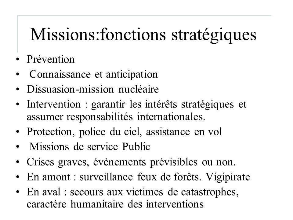 Missions:fonctions stratégiques Prévention Connaissance et anticipation Dissuasion-mission nucléaire Intervention : garantir les intérêts stratégiques