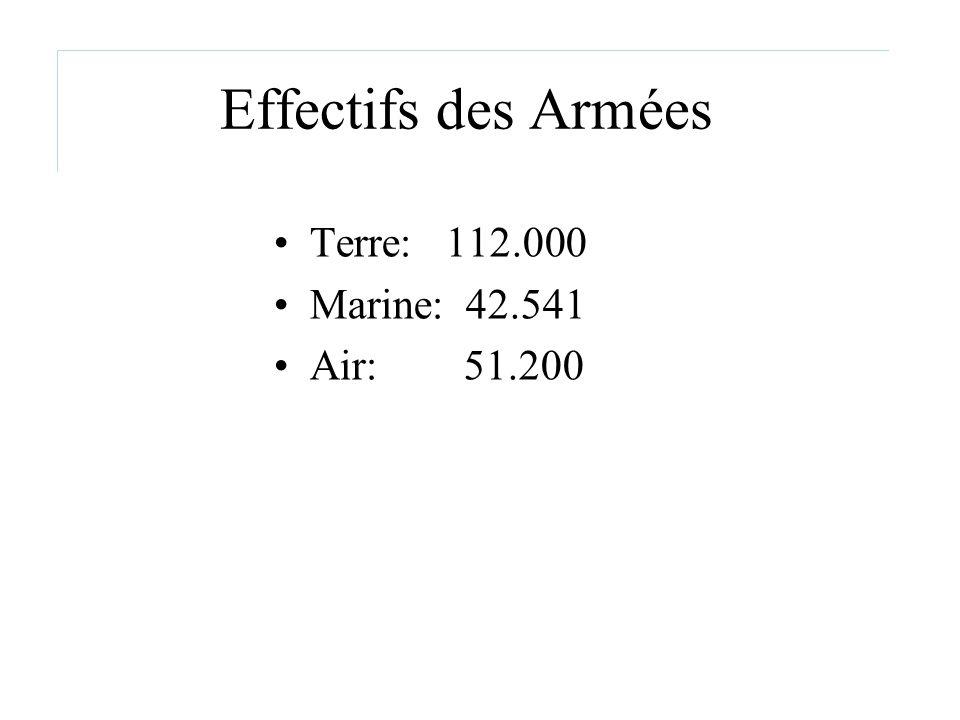 Effectifs des Armées Terre: 112.000 Marine: 42.541 Air: 51.200