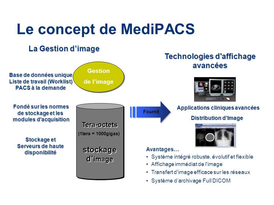 Le concept de MediPACSTera-octets (1tera = 1000gigas) stockage d image Tera-octets (1tera = 1000gigas) stockage d image Gestion de limage Fondé sur le