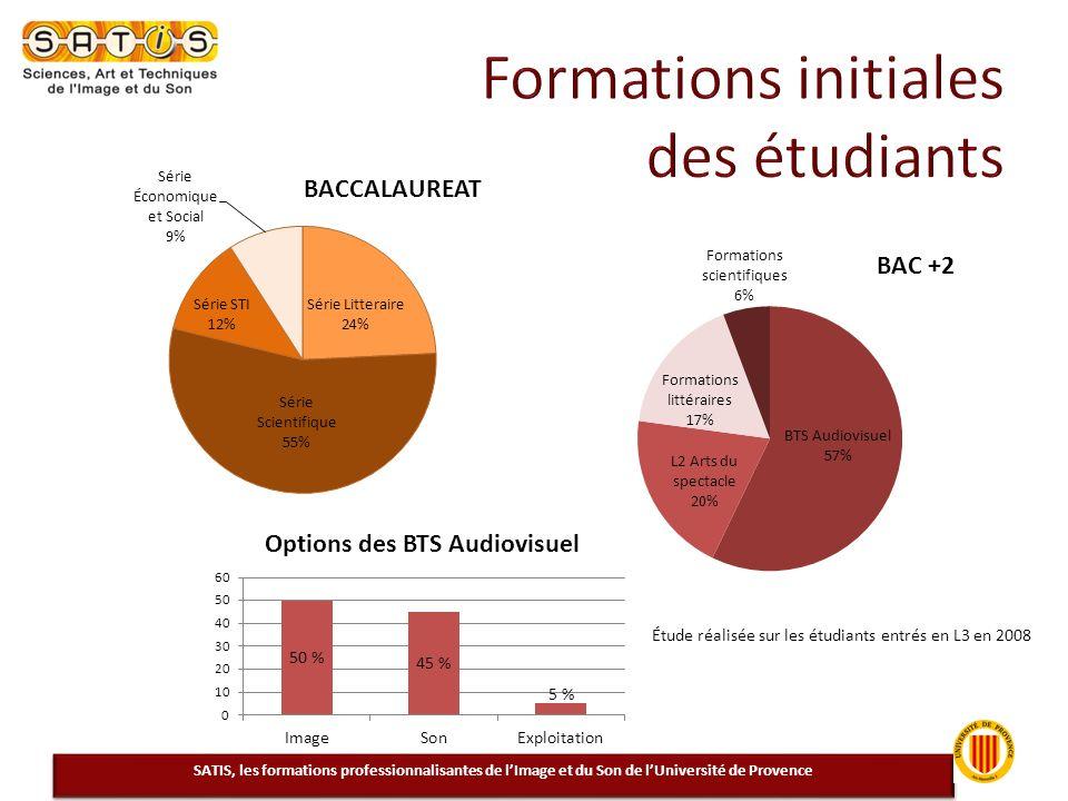 Étude réalisée sur les étudiants entrés en L3 en 2008 SATIS, les formations professionnalisantes de lImage et du Son de lUniversité de Provence