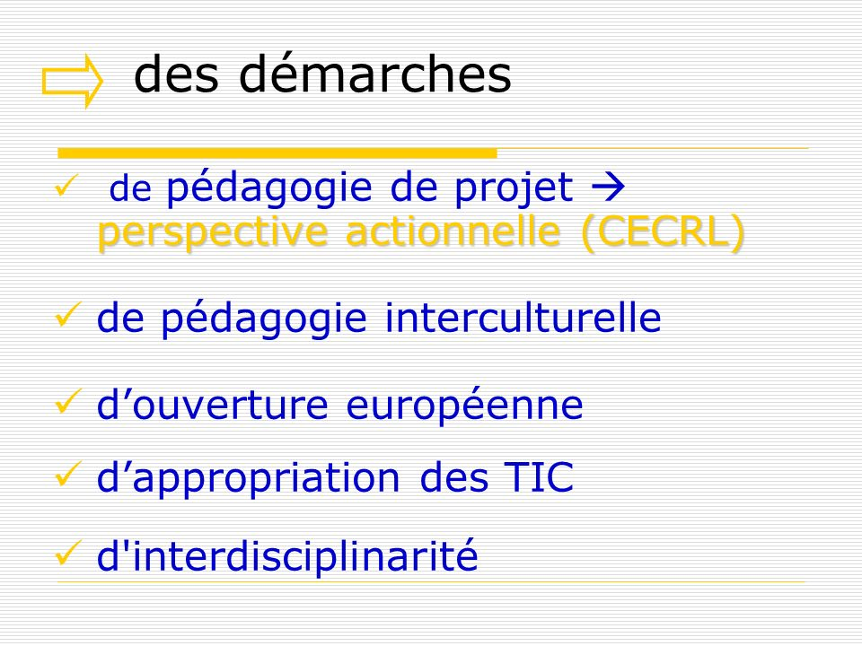 des démarches perspective actionnelle (CECRL) de pédagogie de projet perspective actionnelle (CECRL) de pédagogie interculturelle douverture européenne dappropriation des TIC d interdisciplinarité