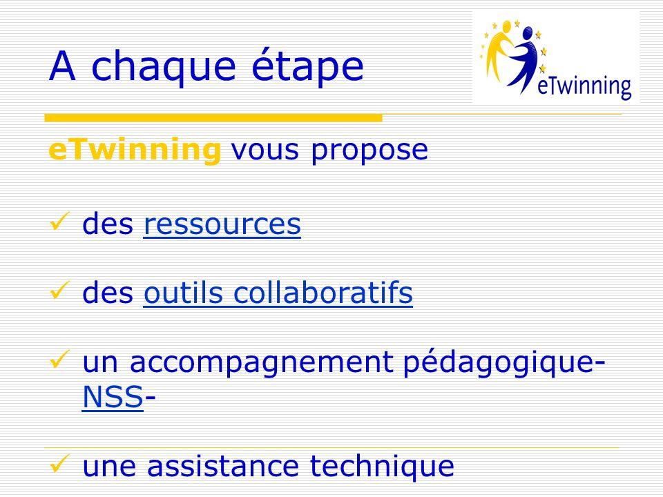 A chaque étape eTwinning vous propose des ressourcesressources des outils collaboratifsoutils collaboratifs un accompagnement pédagogique- NSS- NSS une assistance technique