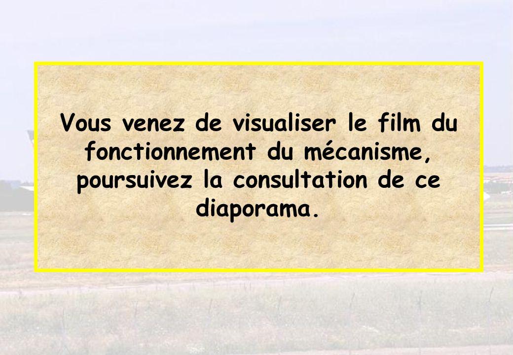 Vous venez de visualiser le film du fonctionnement du mécanisme, poursuivez la consultation de ce diaporama.