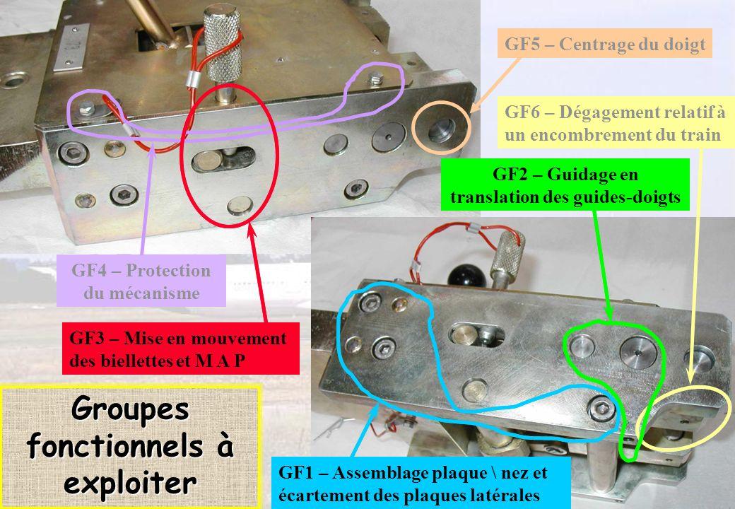Énoncé des groupes fonctionnels GF5 – Centrage du doigt GF4 – Protection du mécanisme GF6 – Dégagement relatif à un encombrement du train GF3 – Mise e