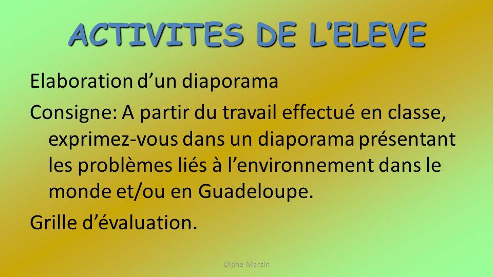 ACTIVITES DE LELEVE Elaboration dun diaporama Consigne: A partir du travail effectué en classe, exprimez-vous dans un diaporama présentant les problèm