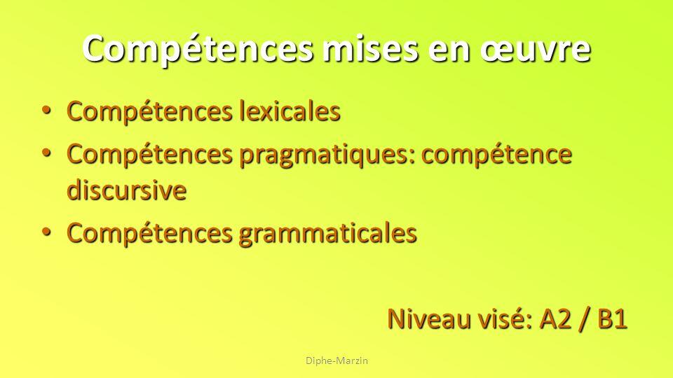 Compétences mises en œuvre Compétences lexicales Compétences pragmatiques: compétence discursive Compétences grammaticales Niveau visé: A2 / B1