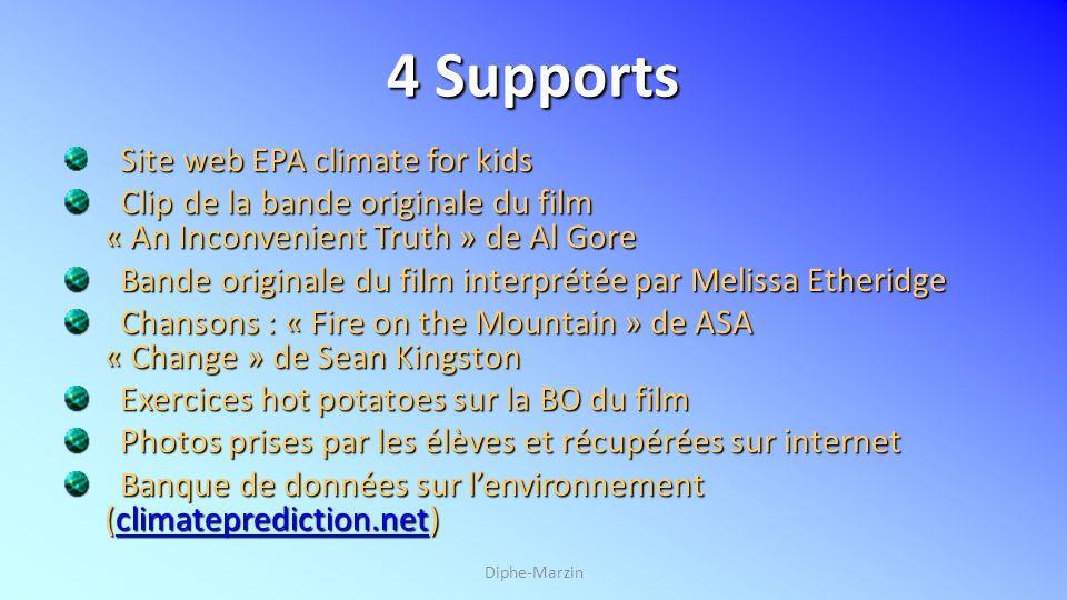 4 Supports S ite web EPA climate for kids Clip de la bande originale du film « An Inconvenient Truth » de Al Gore Bande originale du film interprétée