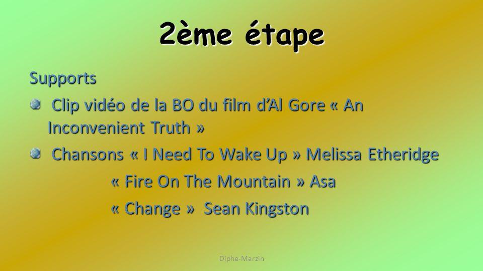 2ème étape Supports Clip vidéo de la BO du film dAl Gore « An Inconvenient Truth » Clip vidéo de la BO du film dAl Gore « An Inconvenient Truth » Chan