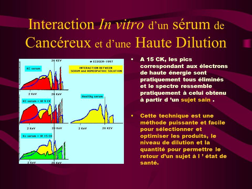 Interaction In vitro dun Sérum de cancéreux et dune Haute Dilution L objectif est de voir comment l addition d une haute dilution d une molécule donnée appelée IR va modifier le sérum KC afin quil devienne identique au spectre de référence du sujet sain (en jaune).