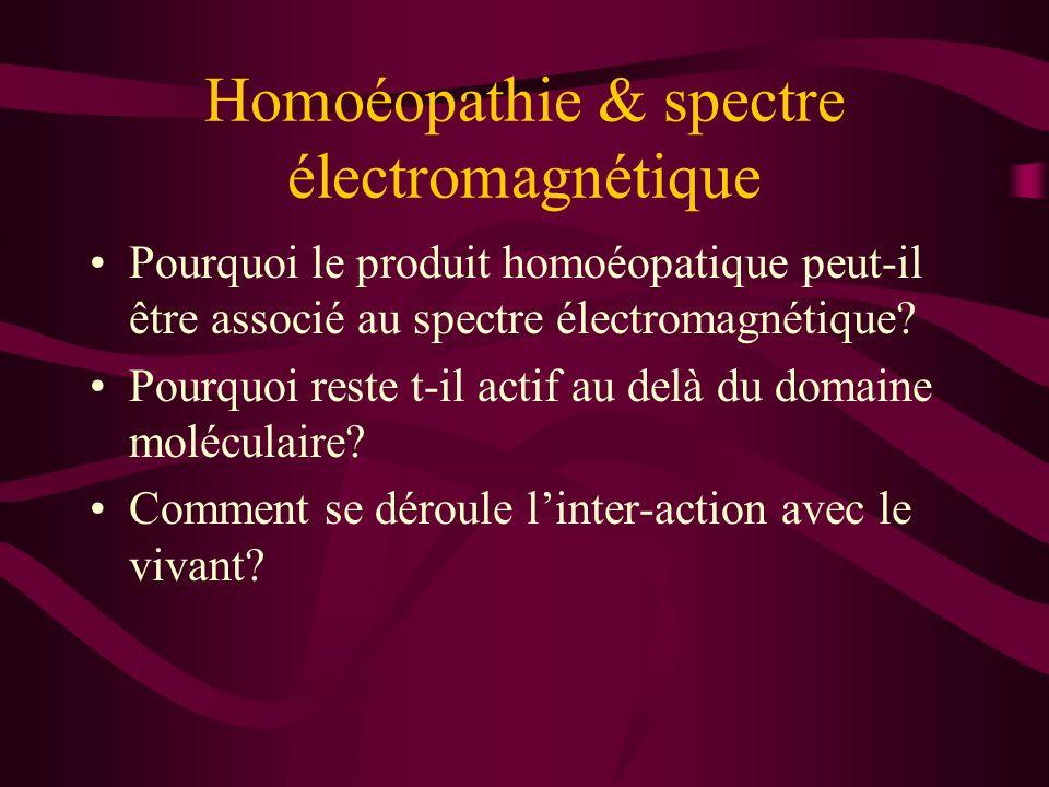 Sur Quoi repose lhomoéopathie.Précis DHomoeopathie.