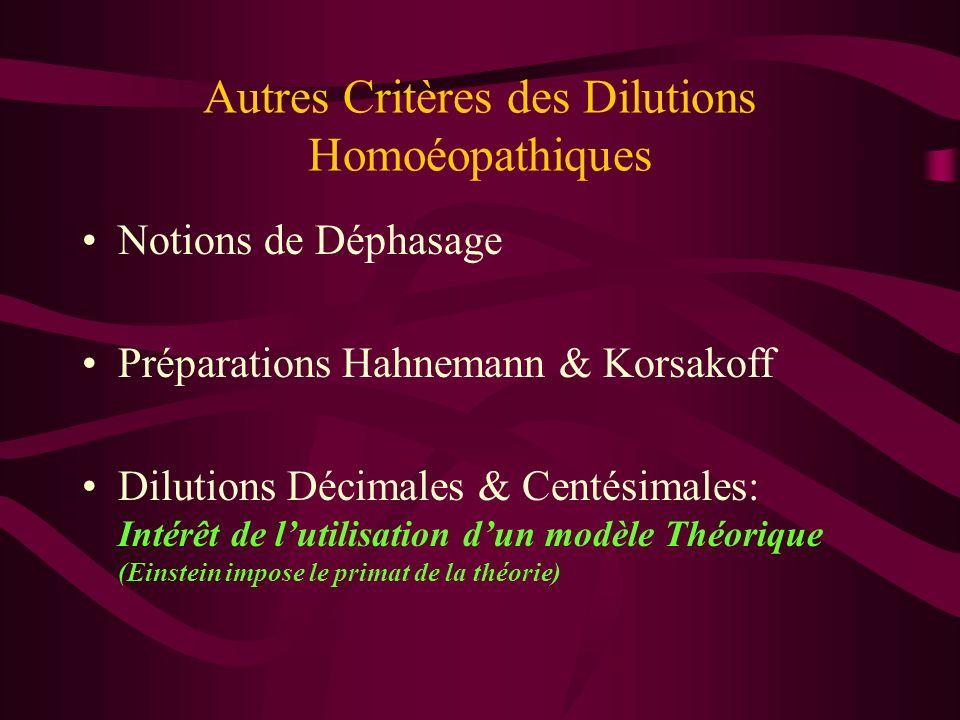 Posologie des produits Homoéopathiques Aphorisme 285 « Organon de l Art de Guérir 4 ième Ed » : On atténue aussi la force du médicament en diminuant l