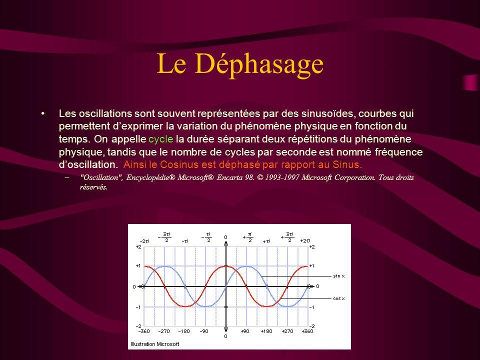 Autres Critères des Dilutions Homoéopathiques Notions de Déphasage Préparations Hahnemann & Korsakoff Dilutions Décimales & Centésimales: Intérêt de l