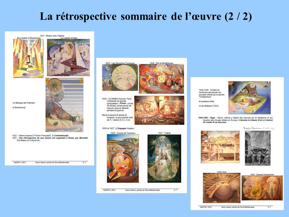 La rétrospective sommaire de lœuvre (2 / 2)