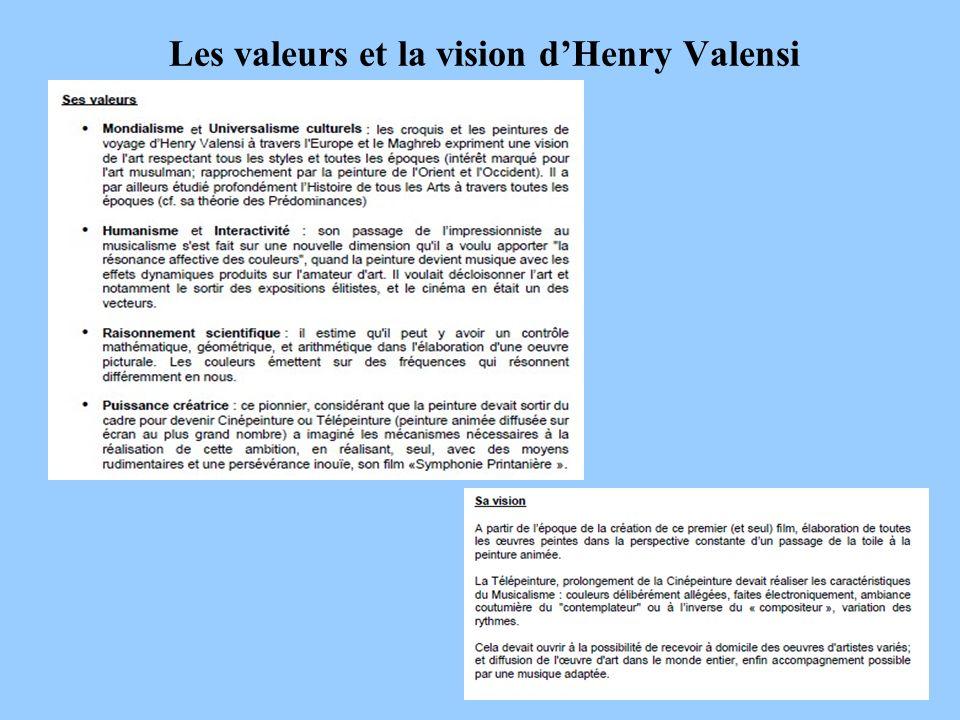 Les valeurs et la vision dHenry Valensi