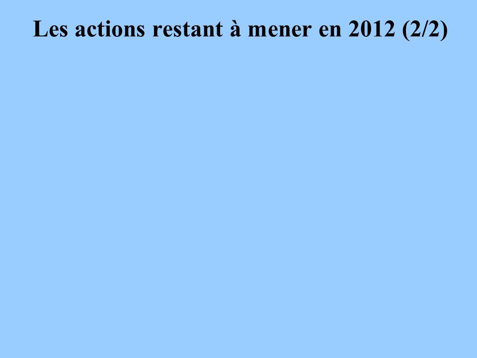 Les actions restant à mener en 2012 (2/2)