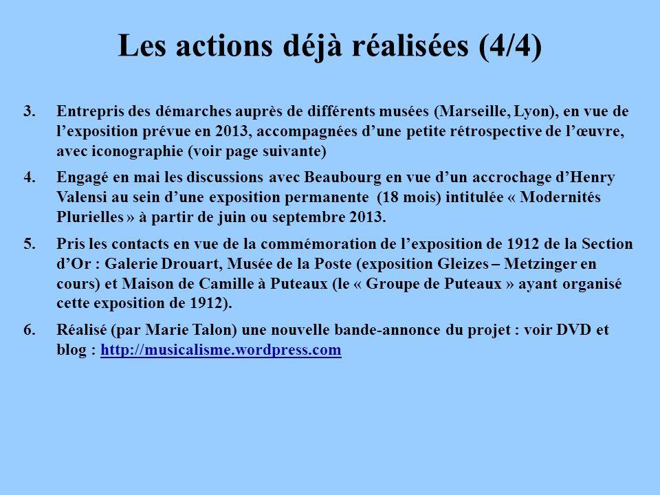 Les actions déjà réalisées (4/4) 3.Entrepris des démarches auprès de différents musées (Marseille, Lyon), en vue de lexposition prévue en 2013, accompagnées dune petite rétrospective de lœuvre, avec iconographie (voir page suivante) 4.Engagé en mai les discussions avec Beaubourg en vue dun accrochage dHenry Valensi au sein dune exposition permanente (18 mois) intitulée « Modernités Plurielles » à partir de juin ou septembre 2013.