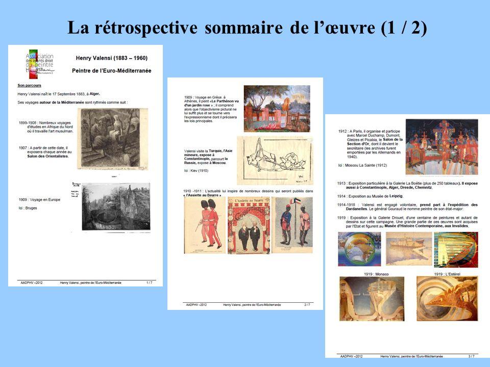 La rétrospective sommaire de lœuvre (1 / 2)