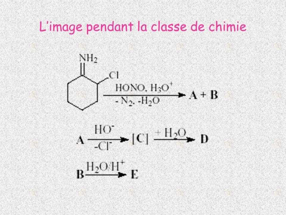 Limage pendant la classe de chimie