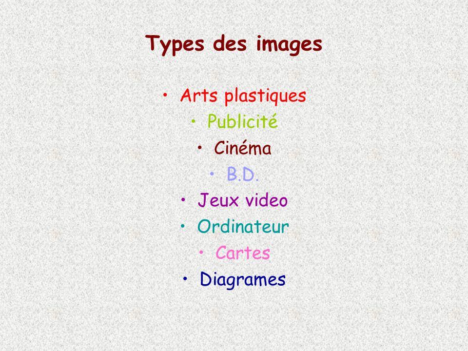 Types des images Arts plastiques Publicité Cinéma B.D. Jeux video Ordinateur Cartes Diagrames