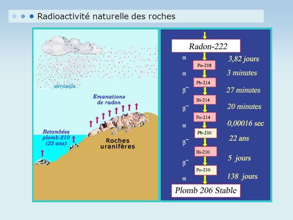 Radioactivité naturelle des roches
