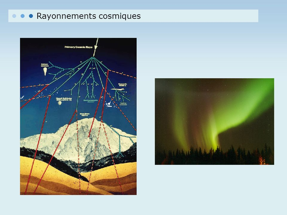 Rayonnements cosmiques