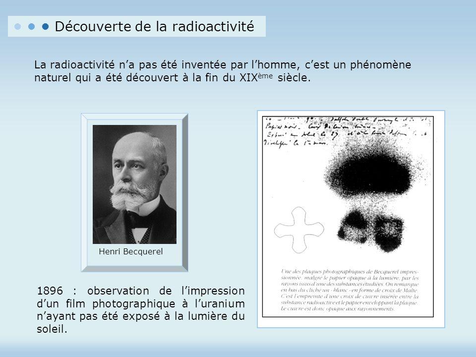 Découverte de la radioactivité Henri Becquerel La radioactivité na pas été inventée par lhomme, cest un phénomène naturel qui a été découvert à la fin
