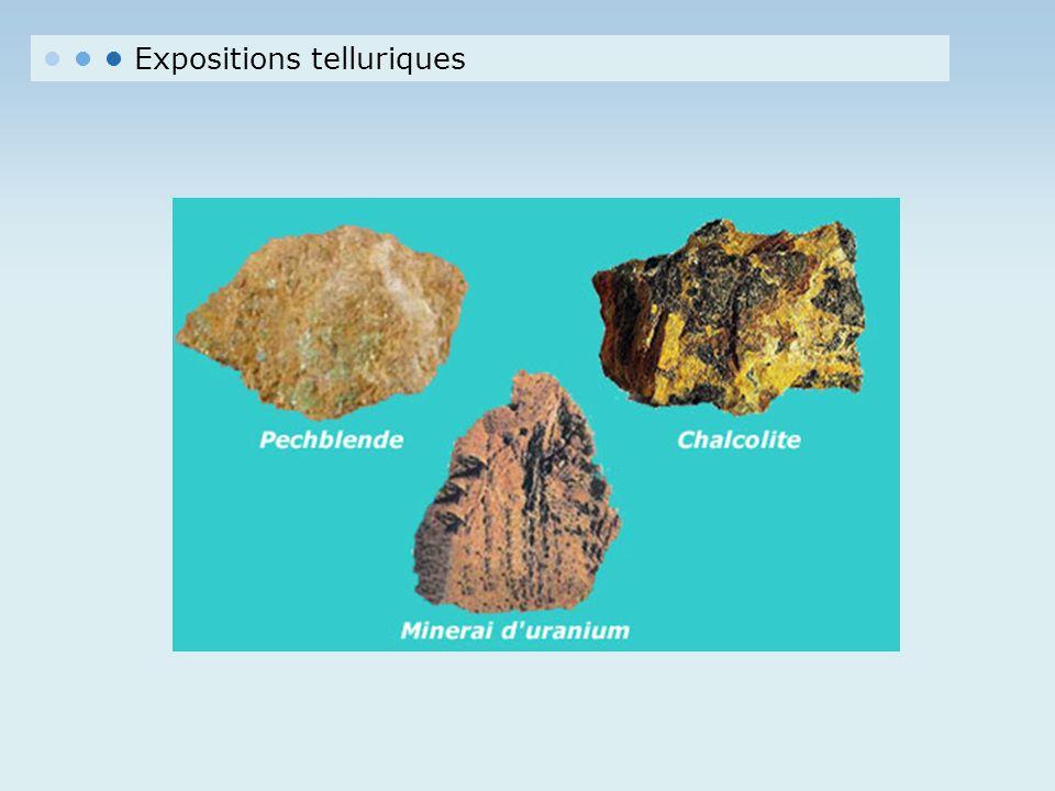 Expositions telluriques