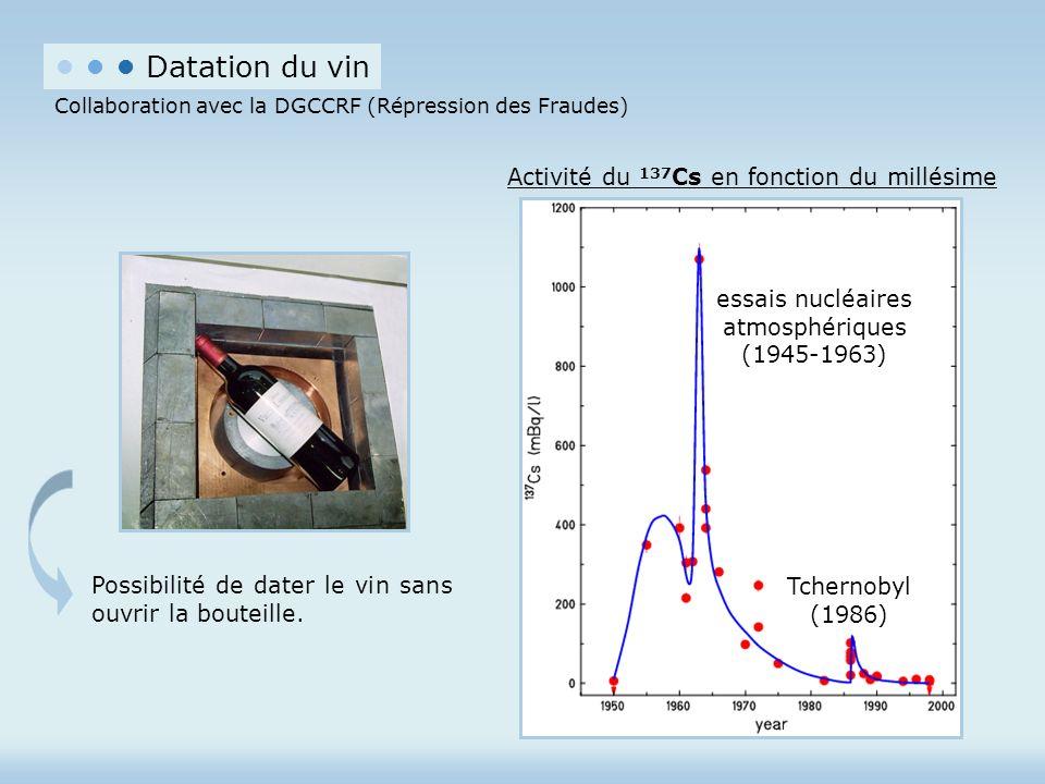 Collaboration avec la DGCCRF (Répression des Fraudes) Activité du 137 Cs en fonction du millésime essais nucléaires atmosphériques (1945-1963) Tcherno