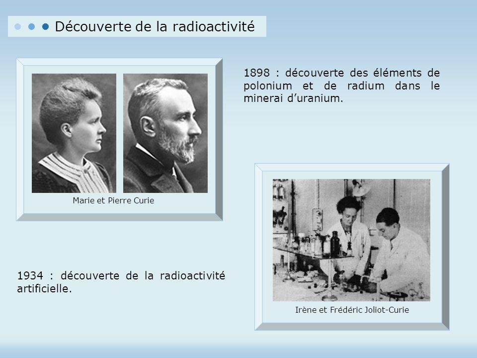 Marie et Pierre Curie 1898 : découverte des éléments de polonium et de radium dans le minerai duranium. Découverte de la radioactivité Irène et Frédér