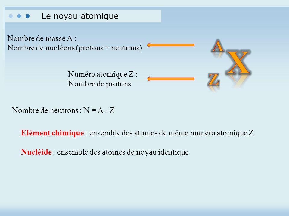 Le noyau atomique Numéro atomique Z : Nombre de protons Nombre de masse A : Nombre de nucléons (protons + neutrons) Nombre de neutrons : N = A - Z Elé