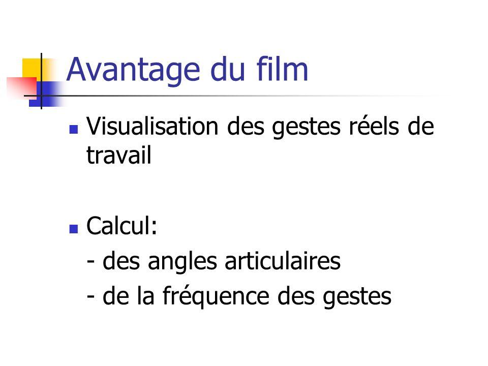 Avantage du film Visualisation des gestes réels de travail Calcul: - des angles articulaires - de la fréquence des gestes